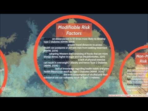 PHE2MHW Type 2 Diabetes Mellitus in rural-living Aboriginal Australian Men
