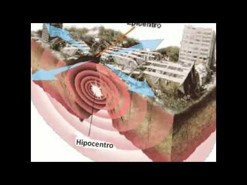 Como se produce los sismos