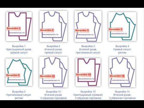 как правильно снять мерки для вязания изделия как рассчитать
