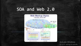 Web Services and SOA (in Bulgarian)
