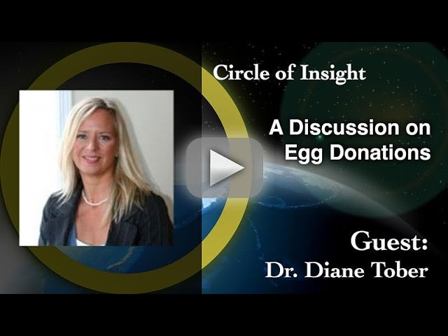 A Discussion on Egg Donations