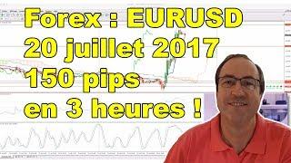 FOREX : 150 PIPS EN  3 HEURES sur EURUSD