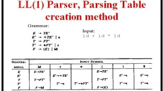 ll 1 parser parsing table creation method
