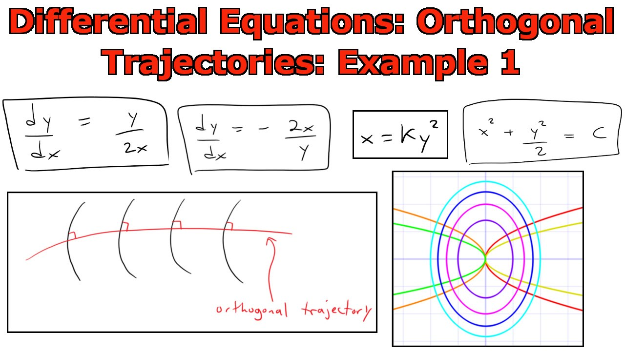 differential equations orthogonal trajectories example 1 youtube