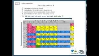 Задания А1 А2 А3 ЕГЭ по химии. Решение демонстрационного варианта ЕГЭ по химии 20144