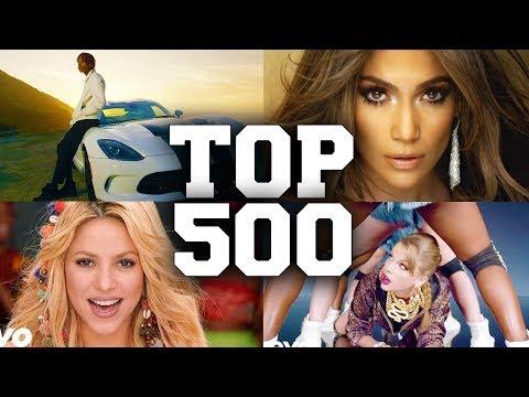 As 500 Melhores Músicas Internacionais em Ingles de Todos os Tempos (Atualizada 2017)