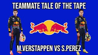Teammate Tale of the Tape | Verstappen vs Perez | Red Bull Racing