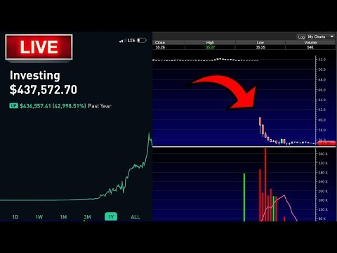 New TRADE WAR!? – Day Trading LIVE, Stock Market News, Option Trading, Investing & Market Today