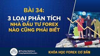 Bài 34: Ba Loại Phân Tích Thị Trường Forex | Khóa Học Forex Cơ Bản Miễn Phí