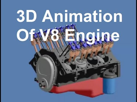 3D Animation Of V8 Engine Fuel Injected