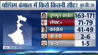 IndiaTV C-Voter Exit Polls: Mamta in West Bengal, Left in Kerala, BJP in Assam, Jayalalithaa in TN