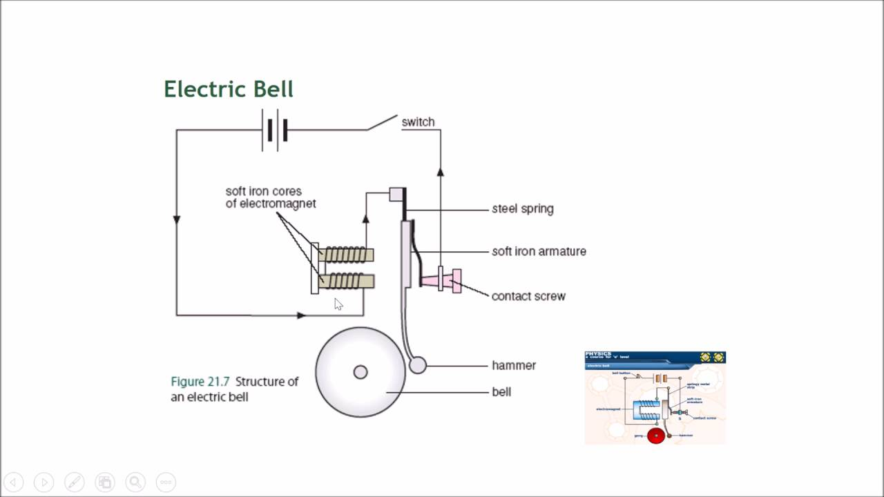 chapter 18 magnetism part 10 magnetic relay electric bell and circuit breaker [ 1280 x 720 Pixel ]