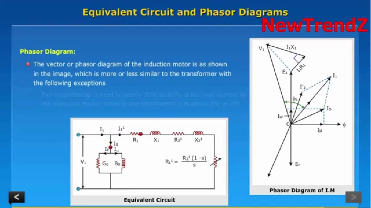 Three Phase Induction Motor Diagram Freightliner Columbia Fuse Box Equivalent Circuit And Phasor Diagrams - Youtube