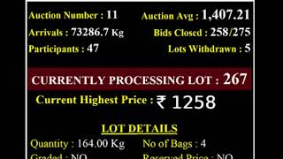 Spices Board India Bodinayakanur - E Auction Live -HEADER  27/10/2020