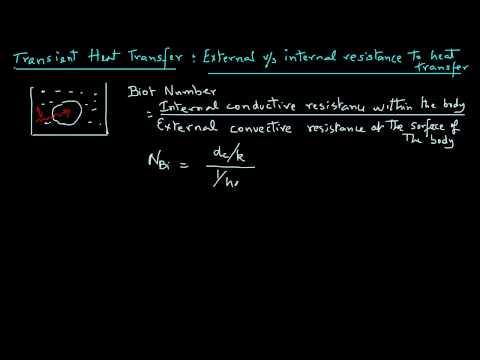 Transient Heat Transfer - Biot Number