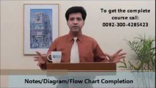 IELTS Listening Asad Yaqub