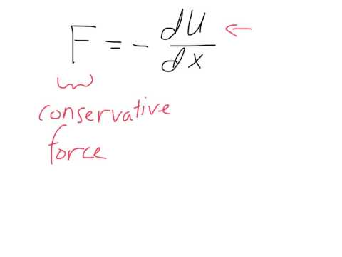 Potential Energy and Force (Derivatives)