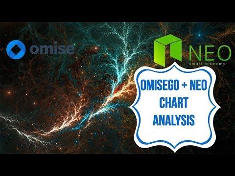 📈 Chart Analysis | OMISEGO & NEO 📊