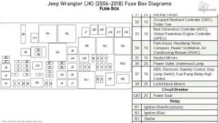 jk wrangler fuse box - wiring diagrams button mark-blast -  mark-blast.lamorciola.it  mark-blast.lamorciola.it