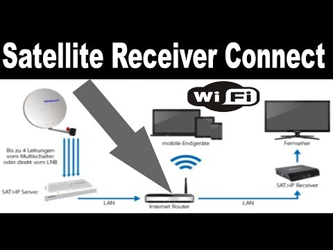 How do I connect my Dish receiver to my WIFI thumbnail