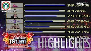 PGT Highlights 2018: The Greatest Showdown Official & Final Tally of Votes