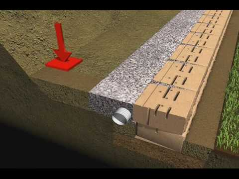 Part 8 Drainage Backfill Retaining Wall Installation Standard Unit