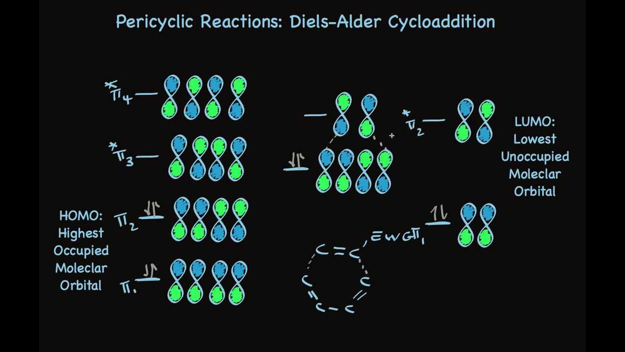 retrosynthesis and diels-alder reactions Introduction to strategies for organic synthesis is (diels–alder reaction) 219 (nu:) 221 regiochemistry of the diels-alder 223 retrosynthesis of.