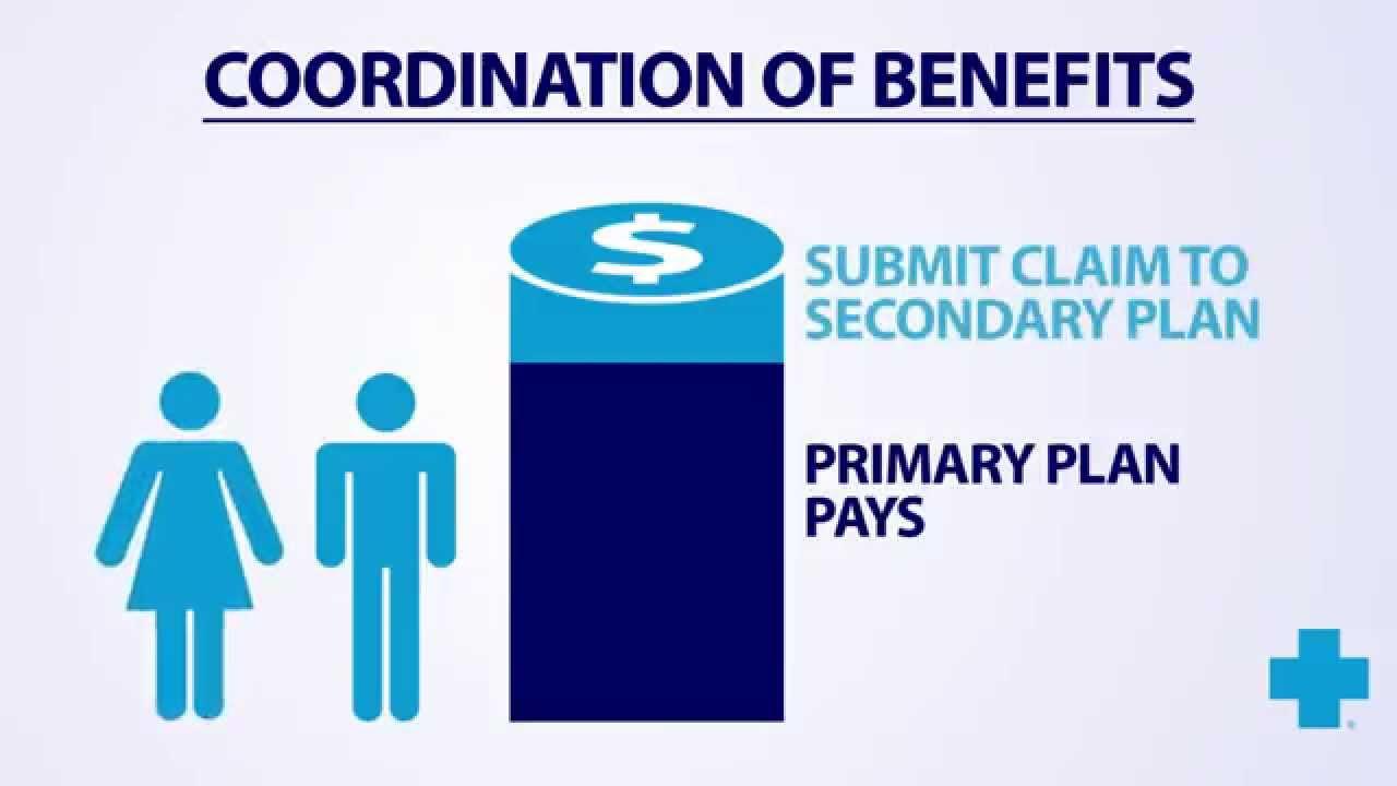 Hasil gambar untuk coordination of benefits