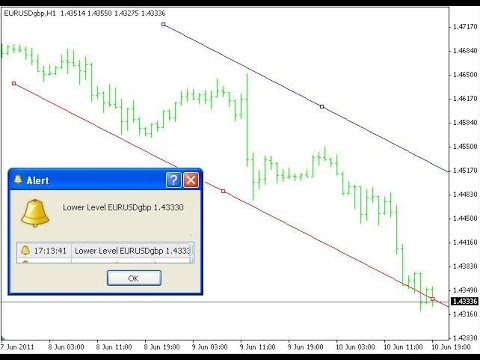 Forex buy price higher