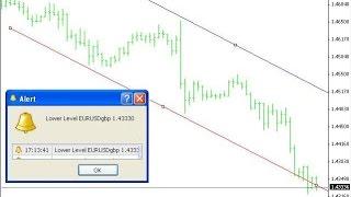 Trendline Price Alert – indicator for MetaTrader 4