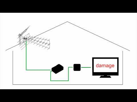 How To Protect Electronics Against Lightning?
