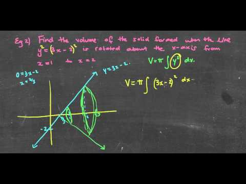 Volumes about x and y axis