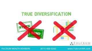 Diversification: What Does it Really Mean?