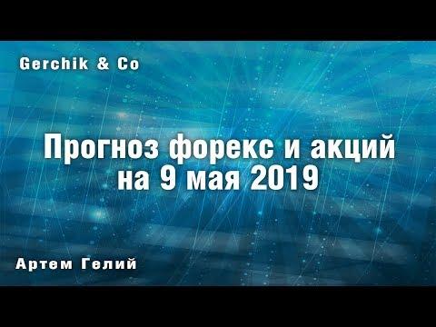 Прогноз форекс и акций на 09.05.2019