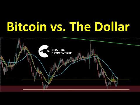 Bitcoin VS. The US Dollar