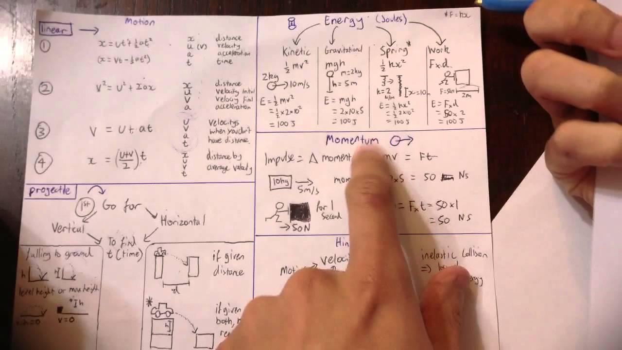 Physics - Motion Revision - YouTube