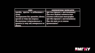Русский язык. Выпуск 20. Правописание союзов.