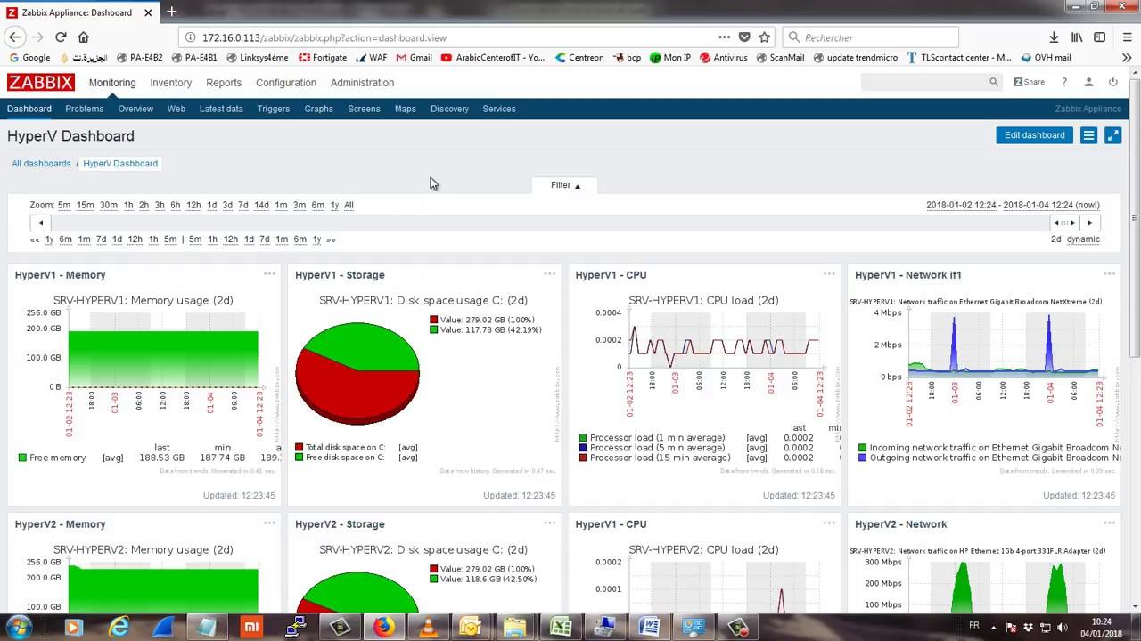 zabbix : monitor windows service