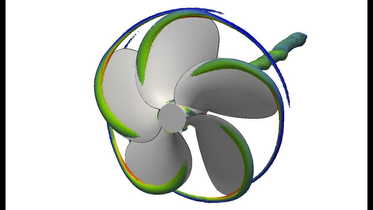 CFD Simulation of a Propellor using OpenFOAM by TotalSim