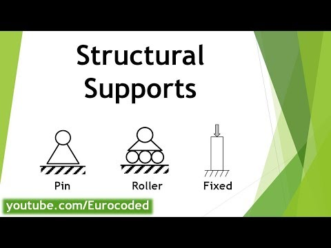 Structural Support Types and Restraints They Offer