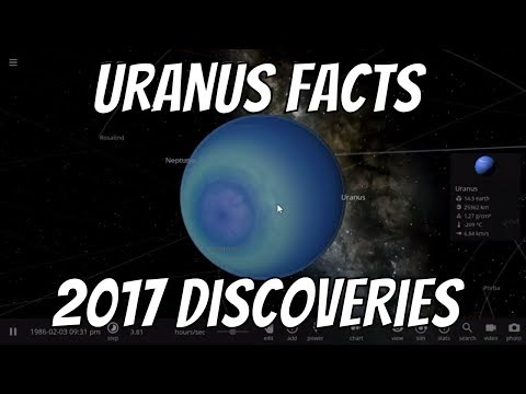 Uranus New Discovery and Interesting Facts