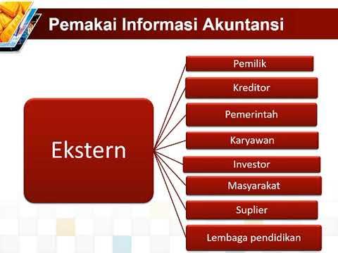 Video Pembelajaran Sistem Informasi Akuntansi Pertemuan 1