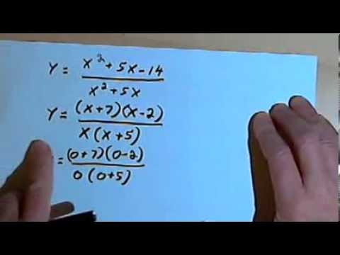 rational function how to find zeros