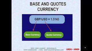 Forex Quotes  Urdu and Hindi