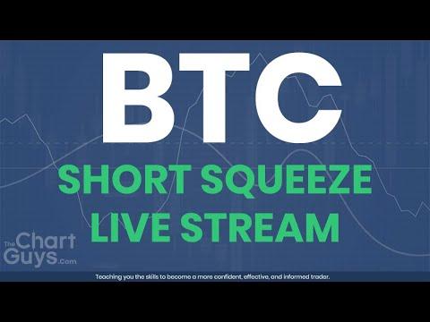 BTC Short Squeeze Live