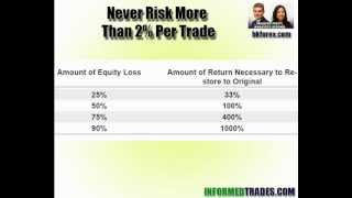 5 Rules for Successful Forex Trading