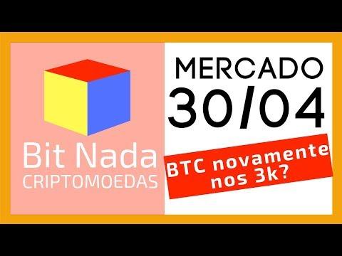 Mercado de Cripto! 30/04 Bitcoin busca novamente os 3k? / Jaguar Land Rover, IOTA e Tesla