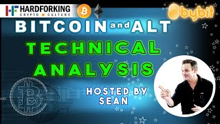 Bitcoin price - Technical analysis of the Bitcoin and Cryptocurrency market