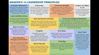 14 Amazon Leadership Principles in 2 minutes