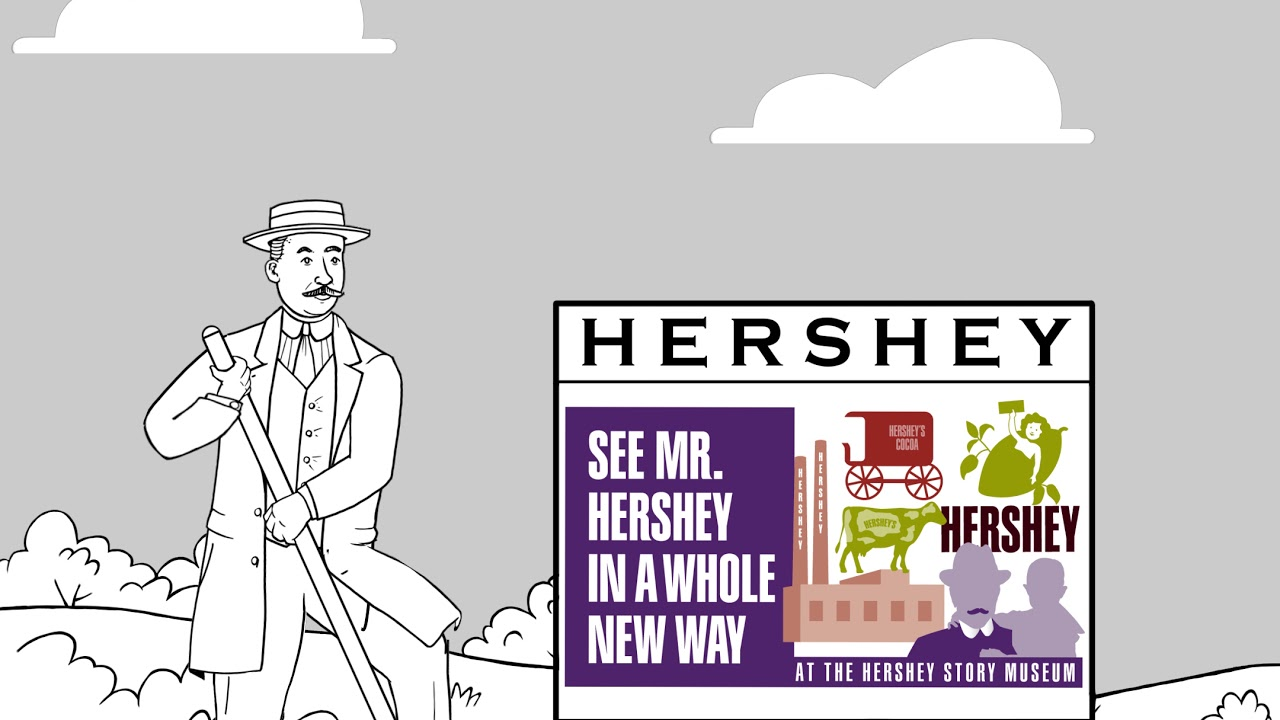 The Hershey Story   Family Attraction & Interactive Museum